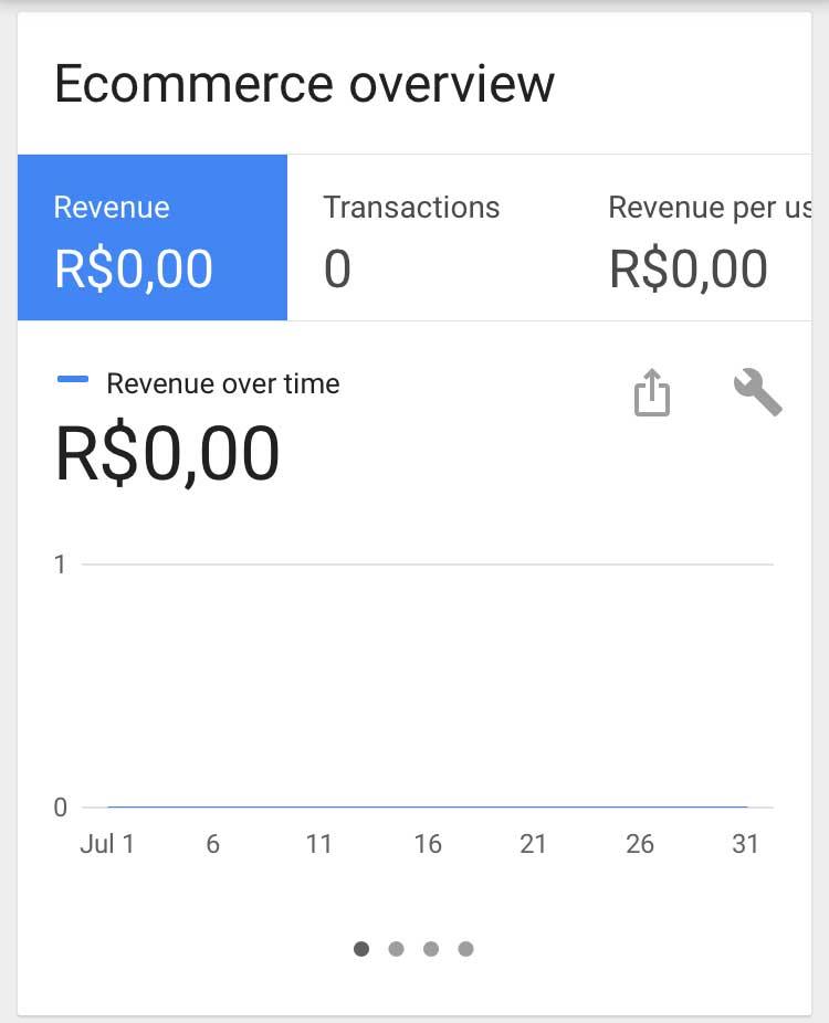 Dobradurinhas - Vendas Julho/2017